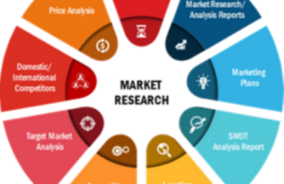 Death Care Service Market Global Opportunities (2021:2027) Booming Growth,Trends, Demand & Scope Till 2027 | Armstrong Funeral Home,Carriage Services Inc.,StoneMor,Daniel J. Schaefer Funeral Home & More